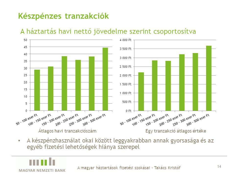 A háztartás havi nettó jövedelme szerint csoportosítva A magyar háztartások fizetési szokásai - Takács Kristóf 14 Készpénzes tranzakciók A készpénzhas