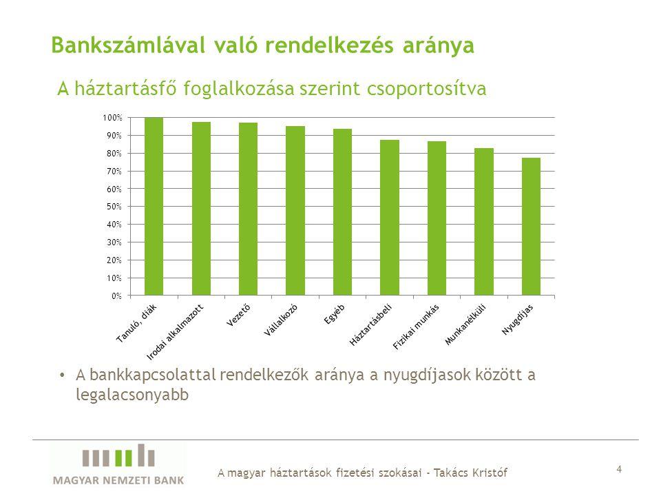 A háztartásfő foglalkozása szerint csoportosítva A magyar háztartások fizetési szokásai - Takács Kristóf 4 Bankszámlával való rendelkezés aránya A ban