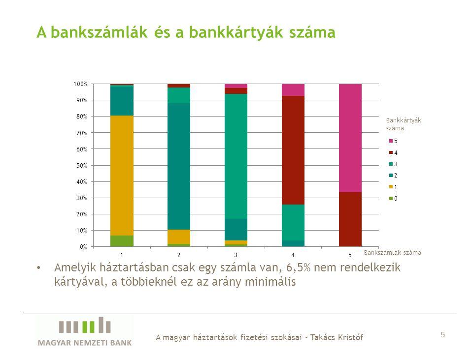 A magyar háztartások fizetési szokásai - Takács Kristóf 5 A bankszámlák és a bankkártyák száma Amelyik háztartásban csak egy számla van, 6,5% nem rend