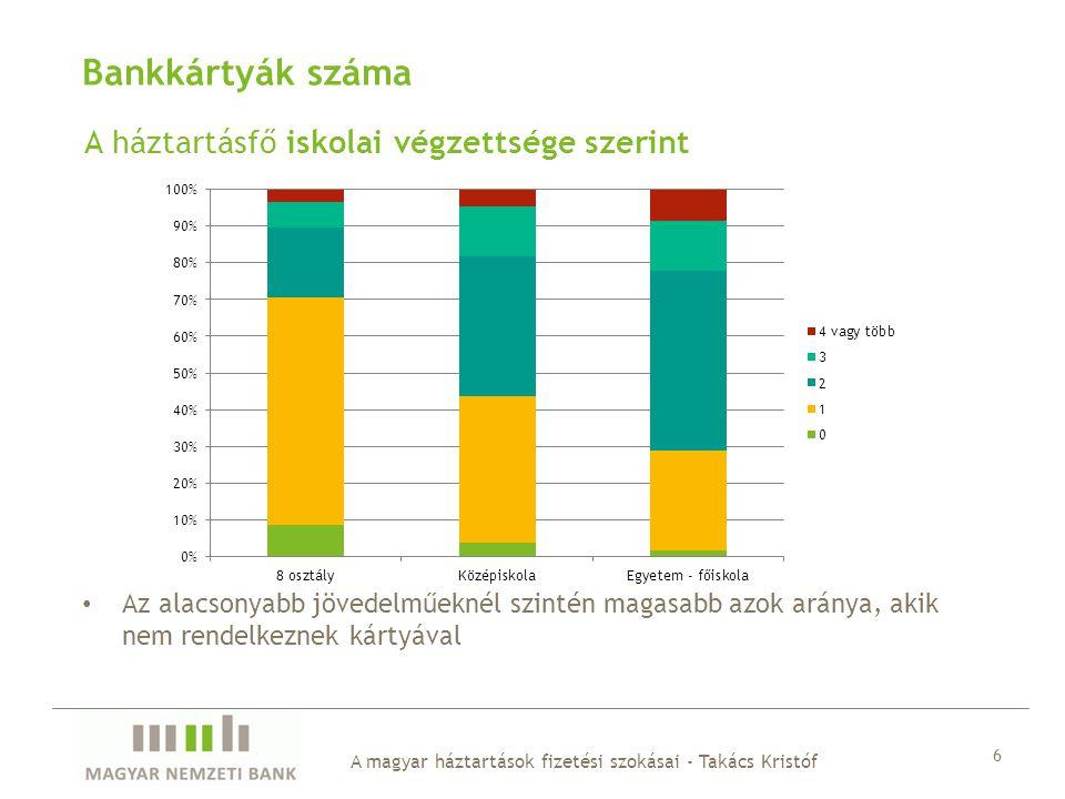 A háztartásfő iskolai végzettsége szerint A magyar háztartások fizetési szokásai - Takács Kristóf 6 Bankkártyák száma Az alacsonyabb jövedelműeknél sz