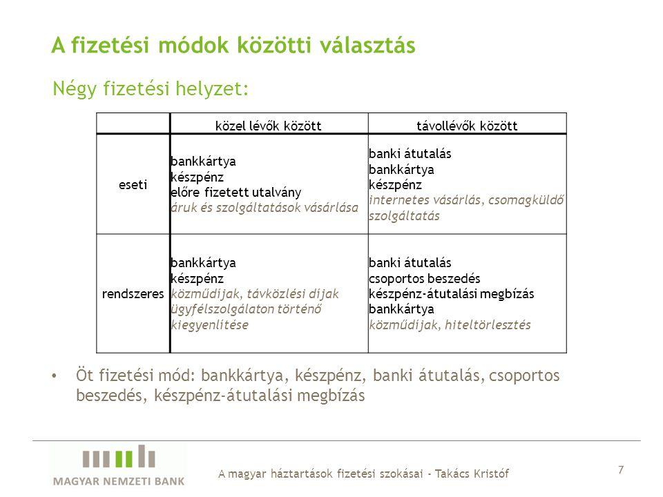 Négy fizetési helyzet: A magyar háztartások fizetési szokásai - Takács Kristóf 7 A fizetési módok közötti választás Öt fizetési mód: bankkártya, készp