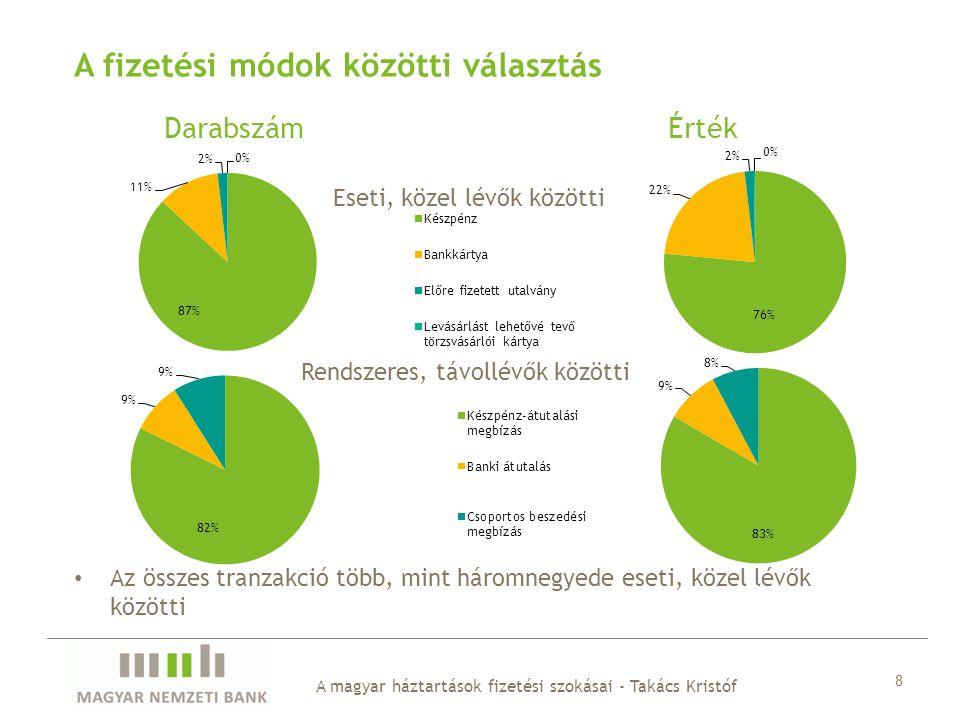 Darabszám Érték A magyar háztartások fizetési szokásai - Takács Kristóf 8 A fizetési módok közötti választás Az összes tranzakció több, mint háromnegy