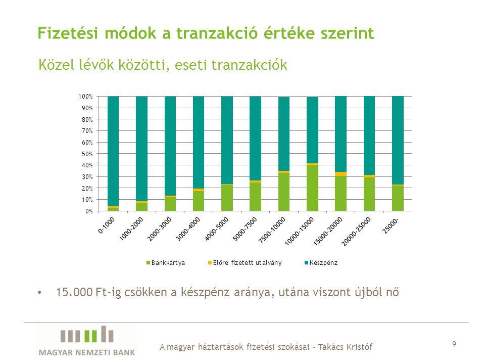 Közel lévők közötti, eseti tranzakciók A magyar háztartások fizetési szokásai - Takács Kristóf 9 Fizetési módok a tranzakció értéke szerint 15.000 Ft-