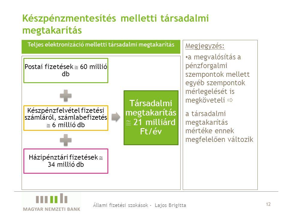 Készpénzmentesítés melletti társadalmi megtakarítás Megjegyzés: a megvalósítás a pénzforgalmi szempontok mellett egyéb szempontok mérlegelését is megk