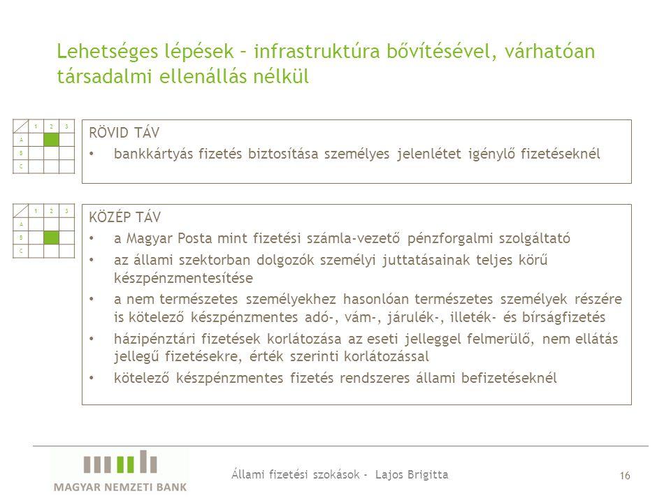 RÖVID TÁV bankkártyás fizetés biztosítása személyes jelenlétet igénylő fizetéseknél Lehetséges lépések – infrastruktúra bővítésével, várhatóan társadalmi ellenállás nélkül Állami fizetési szokások - Lajos Brigitta 16 KÖZÉP TÁV a Magyar Posta mint fizetési számla-vezető pénzforgalmi szolgáltató az állami szektorban dolgozók személyi juttatásainak teljes körű készpénzmentesítése a nem természetes személyekhez hasonlóan természetes személyek részére is kötelező készpénzmentes adó-, vám-, járulék-, illeték- és bírságfizetés házipénztári fizetések korlátozása az eseti jelleggel felmerülő, nem ellátás jellegű fizetésekre, érték szerinti korlátozással kötelező készpénzmentes fizetés rendszeres állami befizetéseknél 123 A B C 123 A B C
