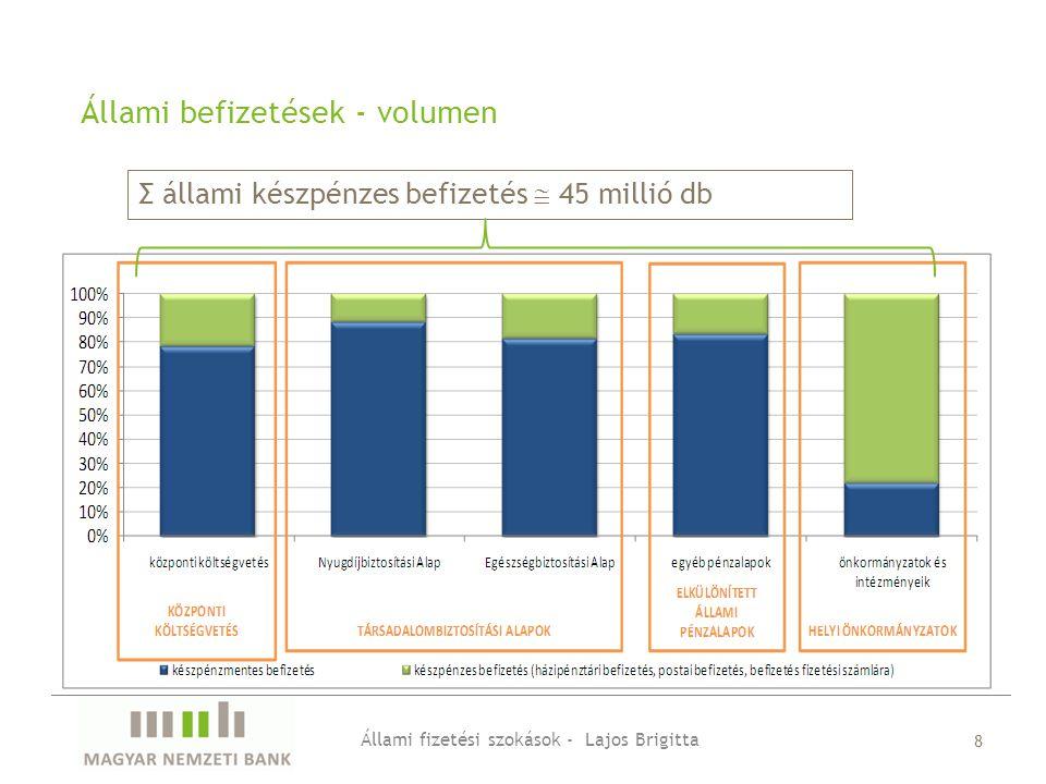 Állami befizetések - volumen Állami fizetési szokások - Lajos Brigitta 8 Σ állami készpénzes befizetés  45 millió db