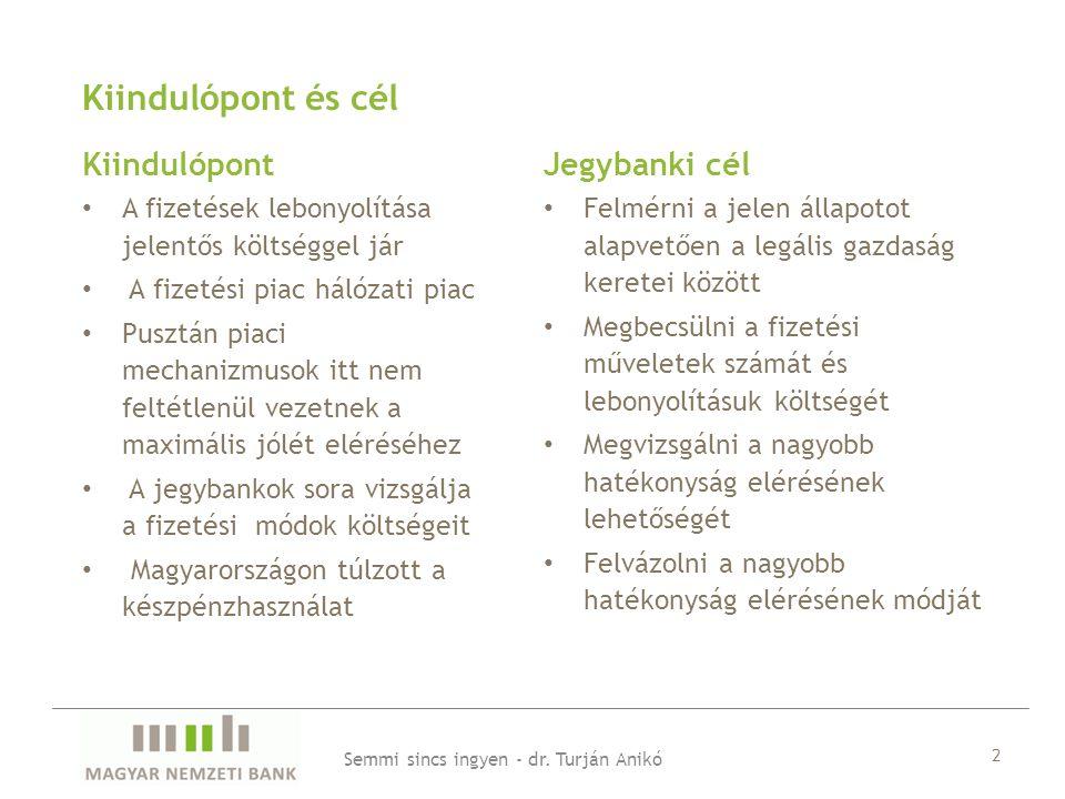 Kiindulópont A fizetések lebonyolítása jelentős költséggel jár A fizetési piac hálózati piac Pusztán piaci mechanizmusok itt nem feltétlenül vezetnek a maximális jólét eléréséhez A jegybankok sora vizsgálja a fizetési módok költségeit Magyarországon túlzott a készpénzhasználat Semmi sincs ingyen - dr.