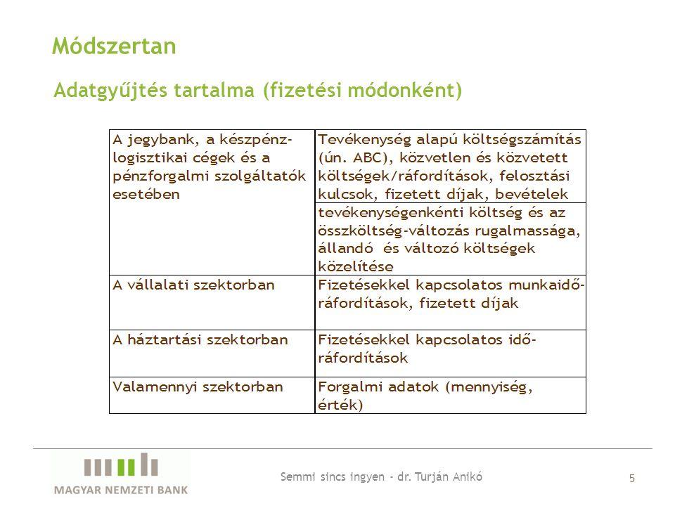 Adatgyűjtés tartalma (fizetési módonként) 5 Módszertan Semmi sincs ingyen - dr. Turján Anikó