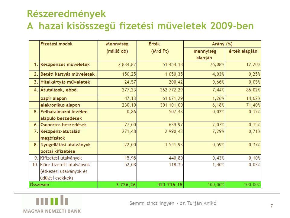 7 Részeredmények A hazai kisösszegű fizetési műveletek 2009-ben Semmi sincs ingyen - dr.