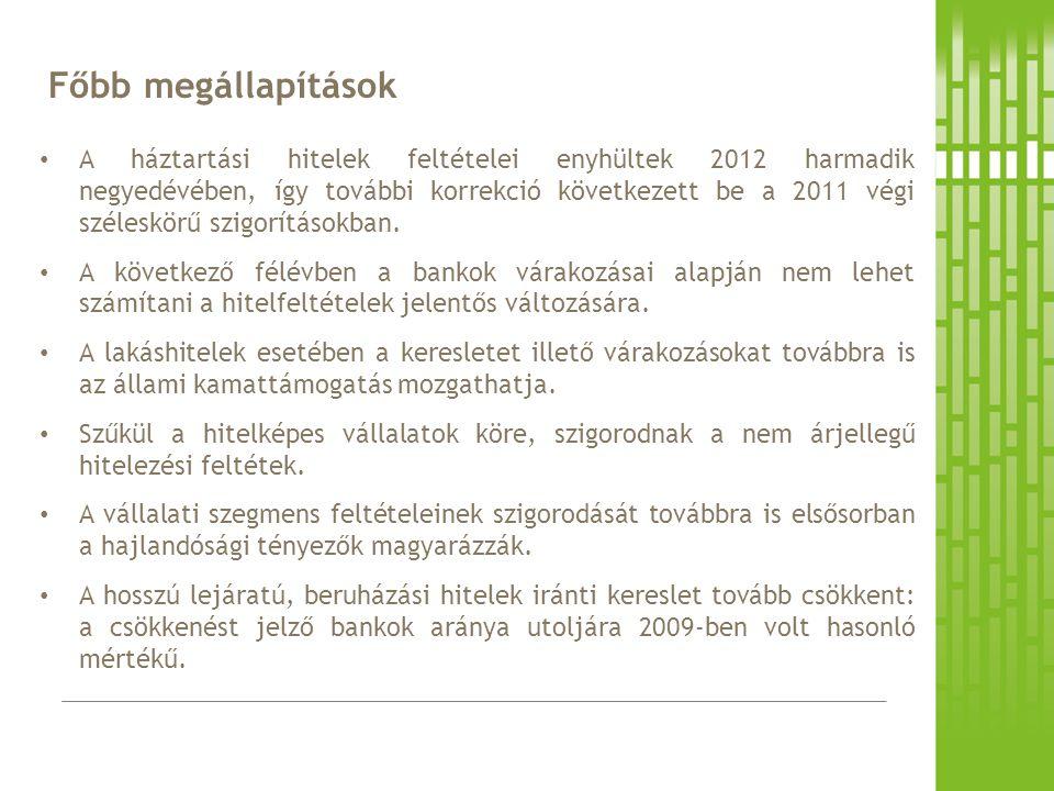 A háztartási hitelek feltételei enyhültek 2012 harmadik negyedévében, így további korrekció következett be a 2011 végi széleskörű szigorításokban. A k