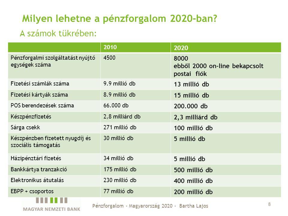 A számok tükrében: 8 Milyen lehetne a pénzforgalom 2020-ban? 2010 2020 Pénzforgalmi szolgáltatást nyújtó egységek száma 4500 8000 ebből 2000 on-line b