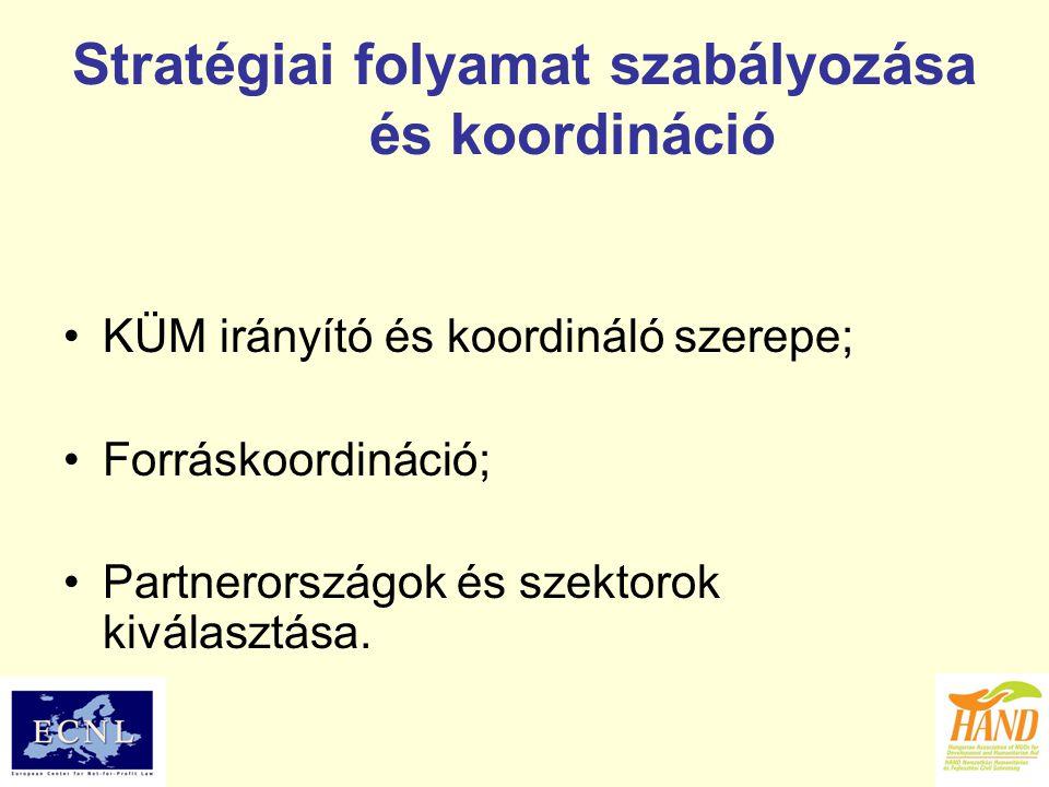 Stratégiai folyamat szabályozása és koordináció KÜM irányító és koordináló szerepe; Forráskoordináció; Partnerországok és szektorok kiválasztása.