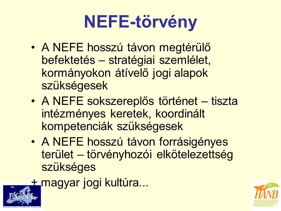 NEFE-törvény A NEFE hosszú távon megtérülő befektetés – stratégiai szemlélet, kormányokon átívelő jogi alapok szükségesek A NEFE sokszereplős történet – tiszta intézményes keretek, koordinált kompetenciák szükségesek A NEFE hosszú távon forrásigényes terület – törvényhozói elkötelezettség szükséges + magyar jogi kultúra...