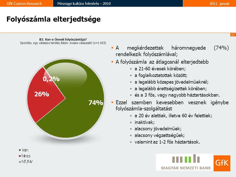 17 GfK Custom ResearchPénzügyi kultúra felmérés – 20102011. január Folyószámla elterjedtsége B3. Van-e Önnek folyószámlája? Spontán, egy válaszos kérd