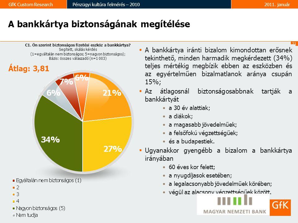21 GfK Custom ResearchPénzügyi kultúra felmérés – 20102011.
