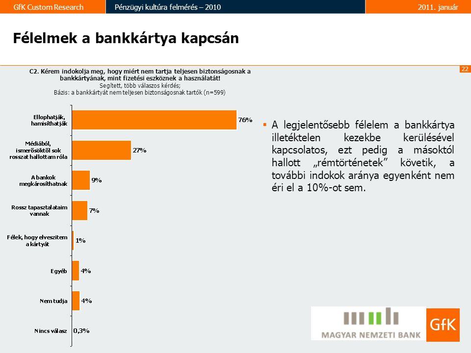 22 GfK Custom ResearchPénzügyi kultúra felmérés – 20102011. január Félelmek a bankkártya kapcsán C2. Kérem indokolja meg, hogy miért nem tartja teljes