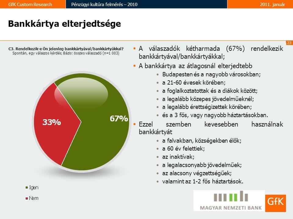 23 GfK Custom ResearchPénzügyi kultúra felmérés – 20102011. január  A válaszadók kétharmada (67%) rendelkezik bankkártyával/bankkártyákkal;  A bankk