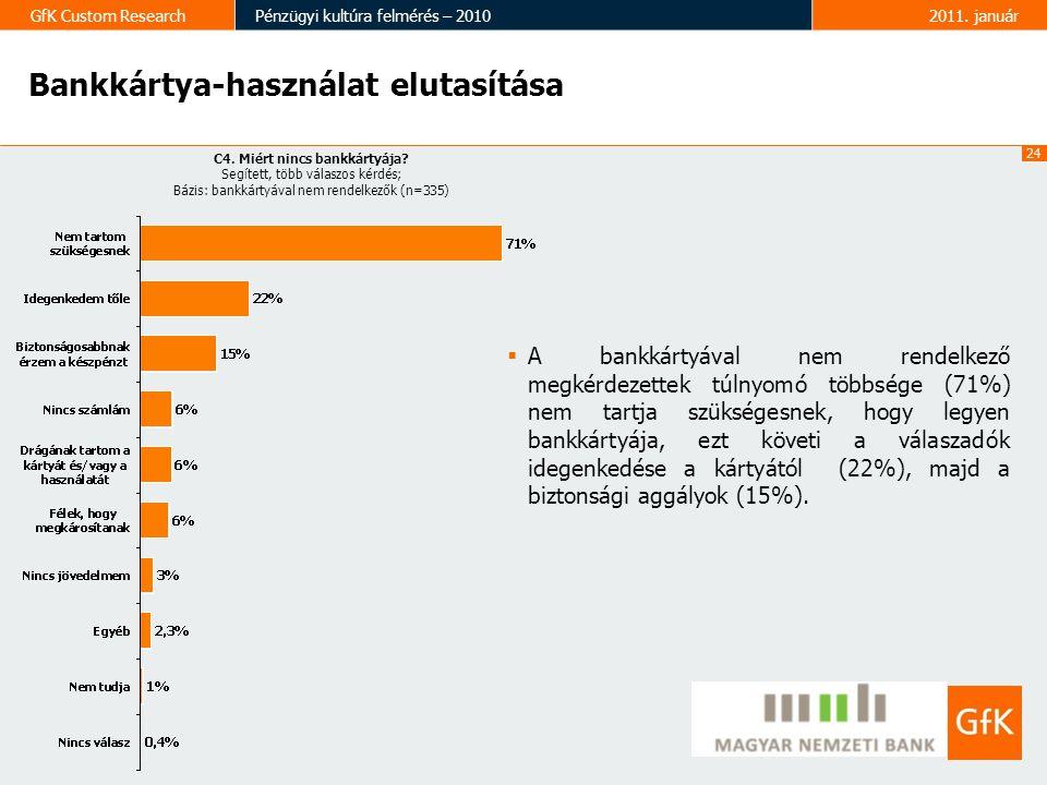24 GfK Custom ResearchPénzügyi kultúra felmérés – 20102011. január Bankkártya-használat elutasítása C4. Miért nincs bankkártyája? Segített, több válas