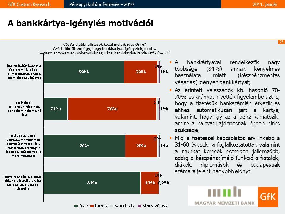 25 GfK Custom ResearchPénzügyi kultúra felmérés – 20102011. január  A bankkártyával rendelkezők nagy többsége (84%) annak kényelmes használata miatt