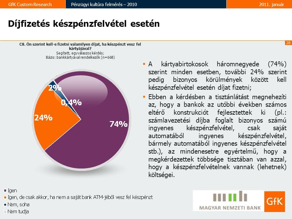 28 GfK Custom ResearchPénzügyi kultúra felmérés – 20102011. január Díjfizetés készpénzfelvétel esetén C8. Ön szerint kell-e fizetni valamilyen díjat,