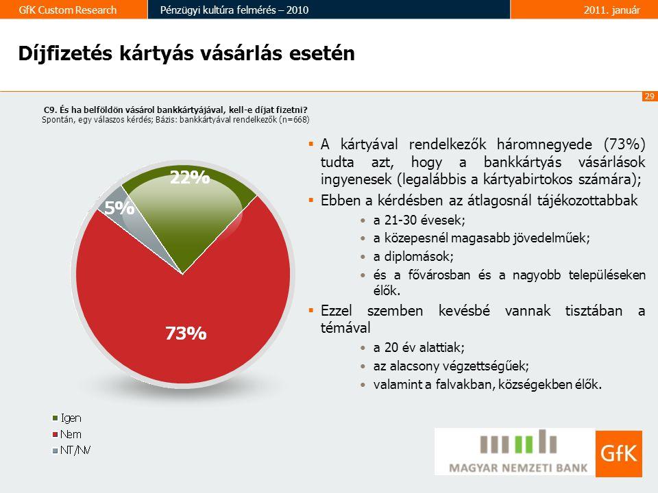 29 GfK Custom ResearchPénzügyi kultúra felmérés – 20102011. január Díjfizetés kártyás vásárlás esetén C9. És ha belföldön vásárol bankkártyájával, kel