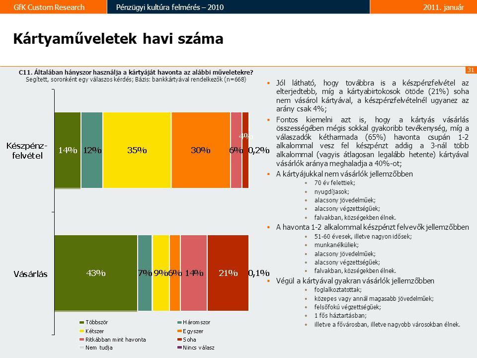 31 GfK Custom ResearchPénzügyi kultúra felmérés – 20102011. január  Jól látható, hogy továbbra is a készpénzfelvétel az elterjedtebb, míg a kártyabir