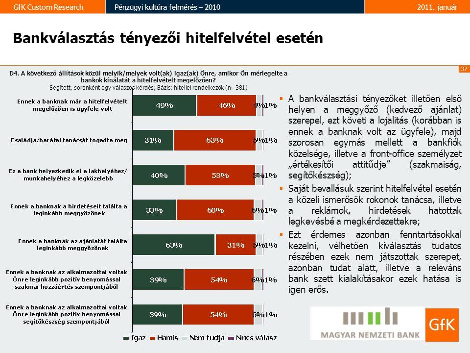 37 GfK Custom ResearchPénzügyi kultúra felmérés – 20102011.