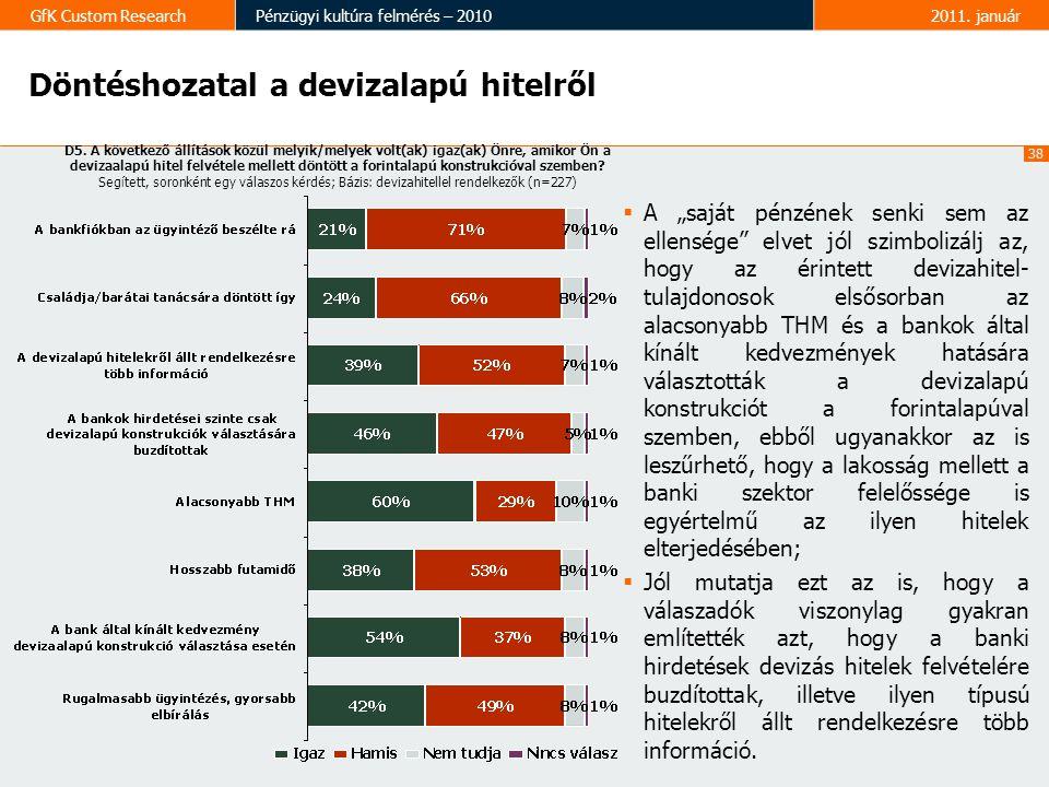 38 GfK Custom ResearchPénzügyi kultúra felmérés – 20102011.