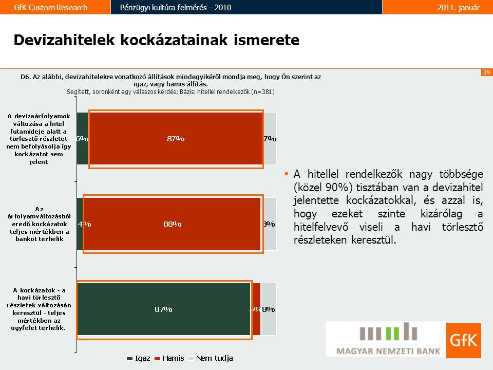 39 GfK Custom ResearchPénzügyi kultúra felmérés – 20102011.