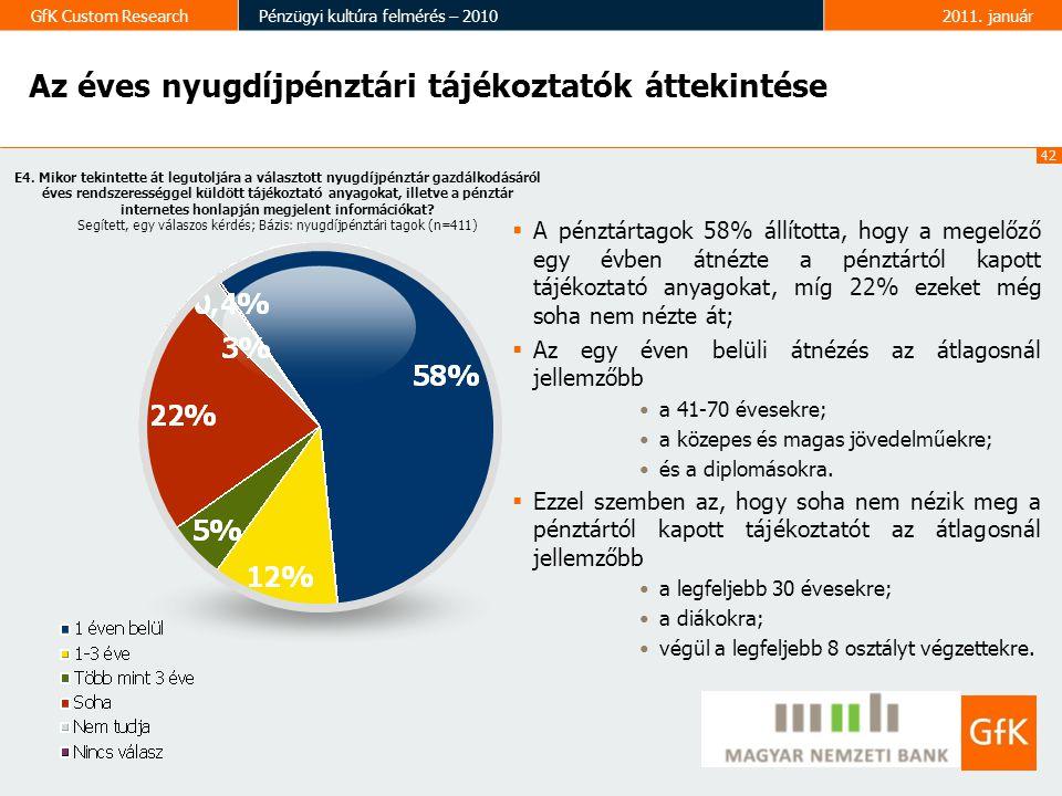42 GfK Custom ResearchPénzügyi kultúra felmérés – 20102011.