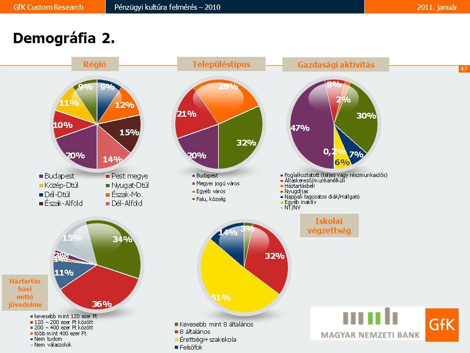 47 GfK Custom ResearchPénzügyi kultúra felmérés – 20102011.