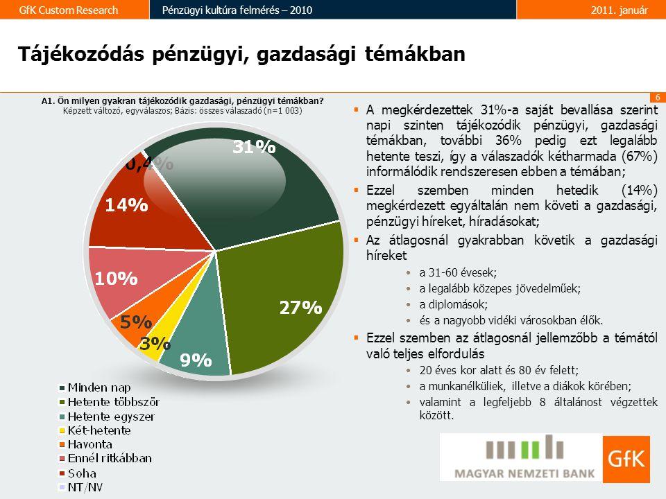 6 GfK Custom ResearchPénzügyi kultúra felmérés – 20102011.