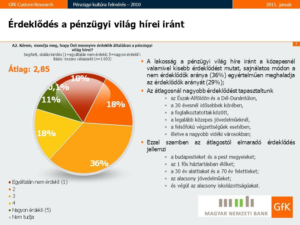 7 GfK Custom ResearchPénzügyi kultúra felmérés – 20102011. január Érdeklődés a pénzügyi világ hírei iránt A2. Kérem, mondja meg, hogy Önt mennyire érd