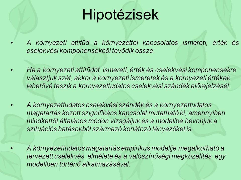 Hipotézisek A környezeti attitűd a környezettel kapcsolatos ismereti, érték és cselekvési komponensekből tevődik össze. Ha a környezeti attitűdöt isme