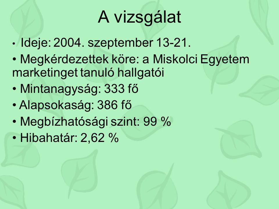 A vizsgálat Ideje: 2004. szeptember 13-21. Megkérdezettek köre: a Miskolci Egyetem marketinget tanuló hallgatói Mintanagyság: 333 fő Alapsokaság: 386