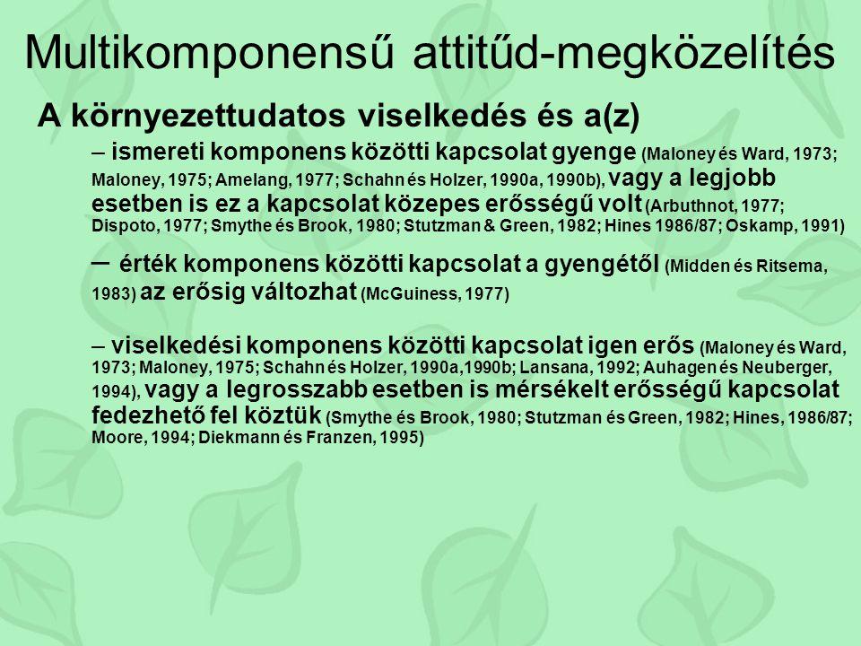 Multikomponensű attitűd-megközelítés A környezettudatos viselkedés és a(z) – ismereti komponens közötti kapcsolat gyenge (Maloney és Ward, 1973; Maloney, 1975; Amelang, 1977; Schahn és Holzer, 1990a, 1990b), vagy a legjobb esetben is ez a kapcsolat közepes erősségű volt (Arbuthnot, 1977; Dispoto, 1977; Smythe és Brook, 1980; Stutzman & Green, 1982; Hines 1986/87; Oskamp, 1991) – érték komponens közötti kapcsolat a gyengétől (Midden és Ritsema, 1983) az erősig változhat (McGuiness, 1977) – viselkedési komponens közötti kapcsolat igen erős (Maloney és Ward, 1973; Maloney, 1975; Schahn és Holzer, 1990a,1990b; Lansana, 1992; Auhagen és Neuberger, 1994), vagy a legrosszabb esetben is mérsékelt erősségű kapcsolat fedezhető fel köztük (Smythe és Brook, 1980; Stutzman és Green, 1982; Hines, 1986/87; Moore, 1994; Diekmann és Franzen, 1995)