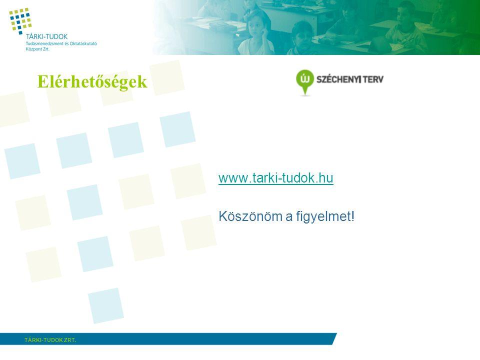 TÁRKI-TUDOK ZRT. Elérhetőségek www.tarki-tudok.hu Köszönöm a figyelmet!