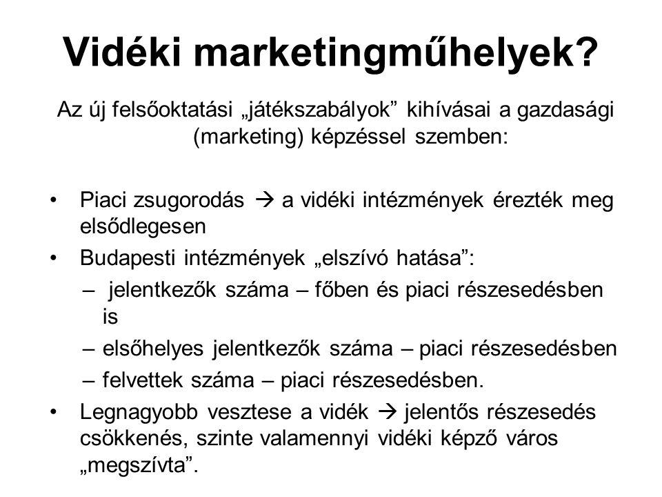 """Vidéki marketingműhelyek? Az új felsőoktatási """"játékszabályok"""" kihívásai a gazdasági (marketing) képzéssel szemben: Piaci zsugorodás  a vidéki intézm"""