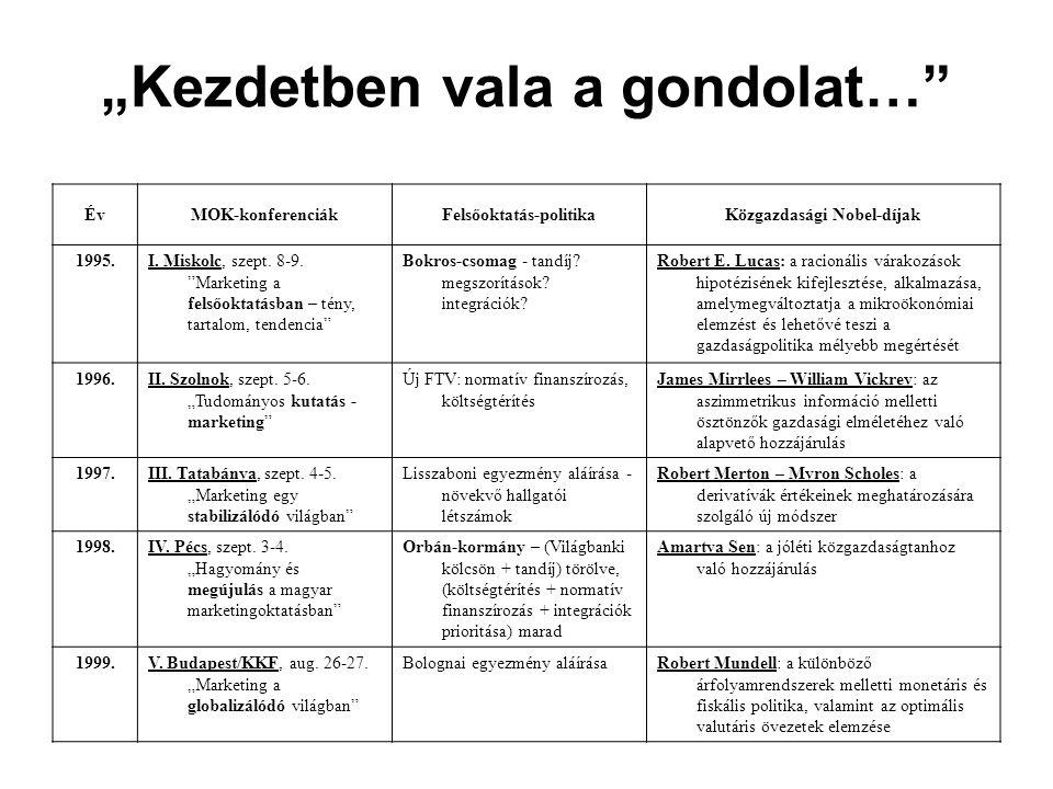 """""""Kezdetben vala a gondolat…"""" ÉvMOK-konferenciákFelsőoktatás-politikaKözgazdasági Nobel-díjak 1995.I. Miskolc, szept. 8-9. """"Marketing a felsőoktatásban"""
