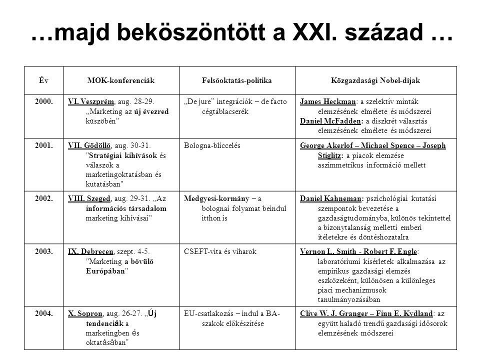 """…majd beköszöntött a XXI. század … ÉvMOK-konferenciákFelsőoktatás-politikaKözgazdasági Nobel-díjak 2000.VI. Veszprém, aug. 28-29. """"Marketing az új éve"""