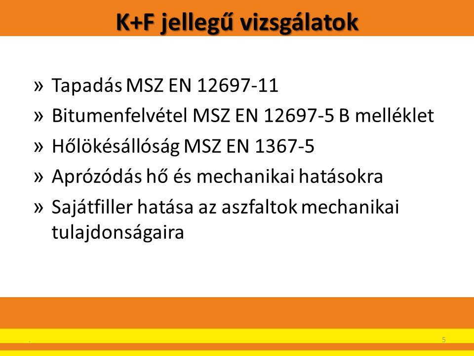 K+F jellegű vizsgálatok » Tapadás MSZ EN 12697-11 » Bitumenfelvétel MSZ EN 12697-5 B melléklet » Hőlökésállóság MSZ EN 1367-5 » Aprózódás hő és mechan