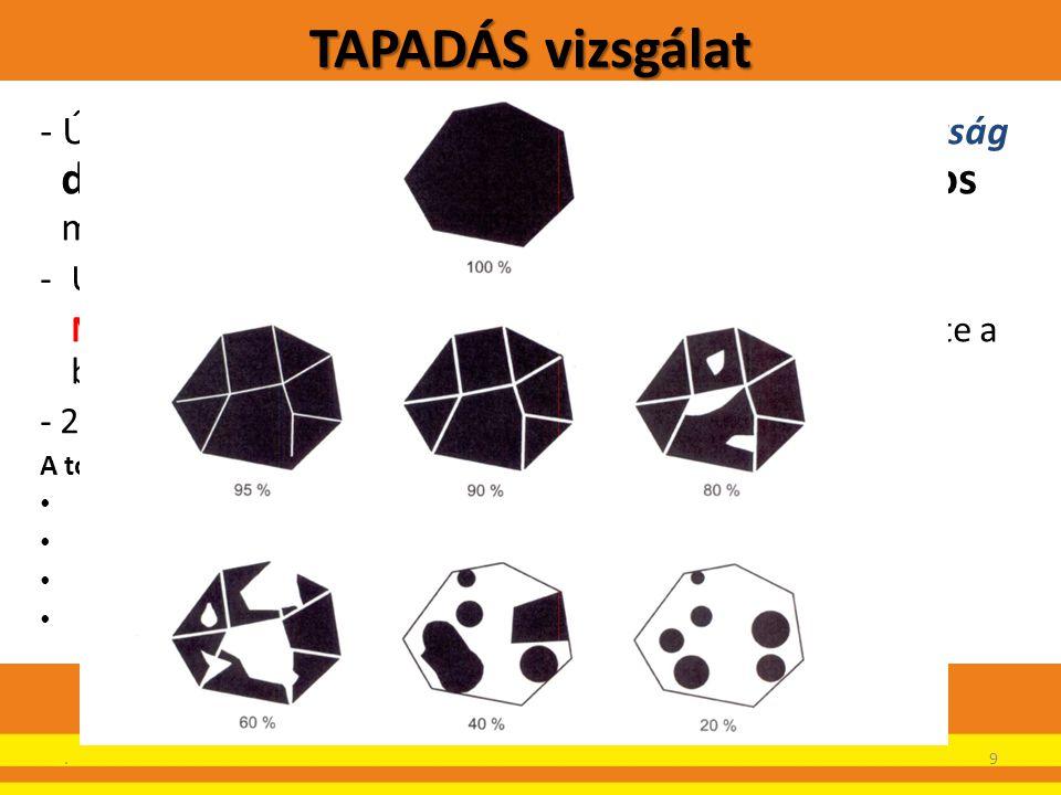 TAPADÁS vizsgálat - ÚTLAB Műszaki Szabályozási Bizottság: Kőzet albizottság döntése: vizsgálat MSZ EN 12697-11 forgatásos módszerrel történjen -ÚTLAB