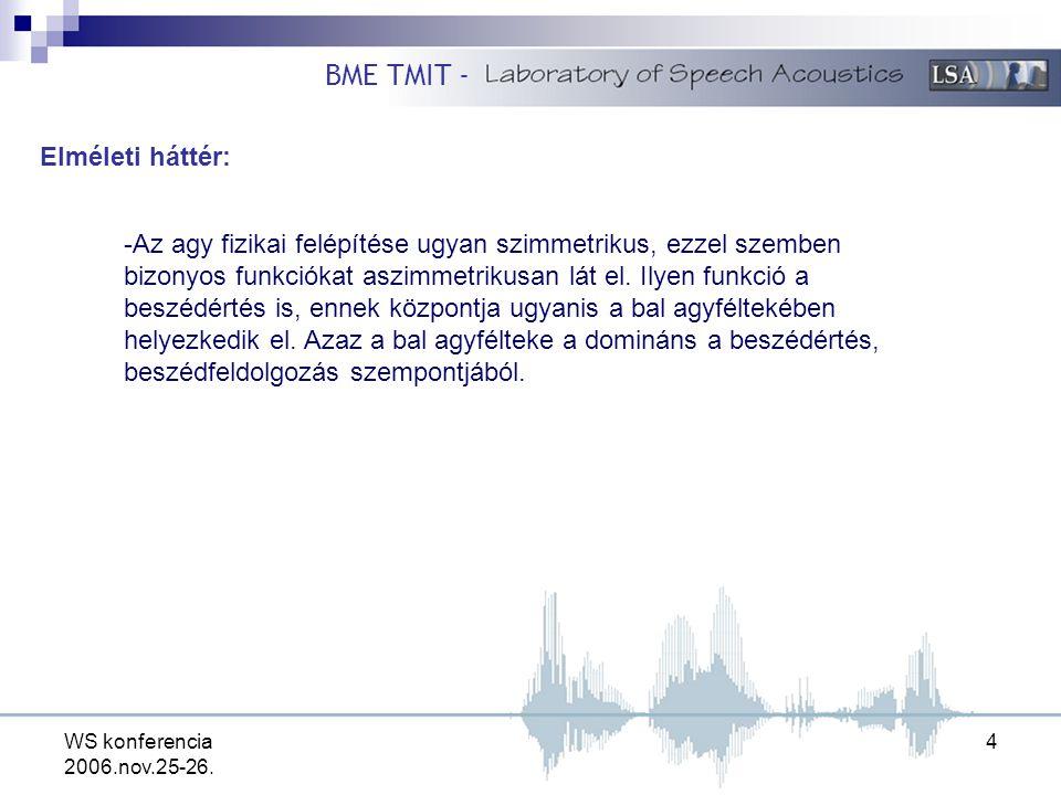 WS konferencia 2006.nov.25-26. 4 Elméleti háttér: -Az agy fizikai felépítése ugyan szimmetrikus, ezzel szemben bizonyos funkciókat aszimmetrikusan lát