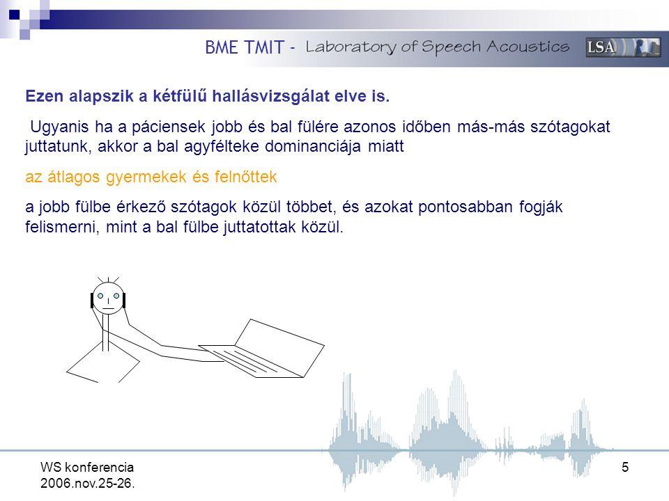 WS konferencia 2006.nov.25-26. 5 Ezen alapszik a kétfülű hallásvizsgálat elve is. Ugyanis ha a páciensek jobb és bal fülére azonos időben más-más szót