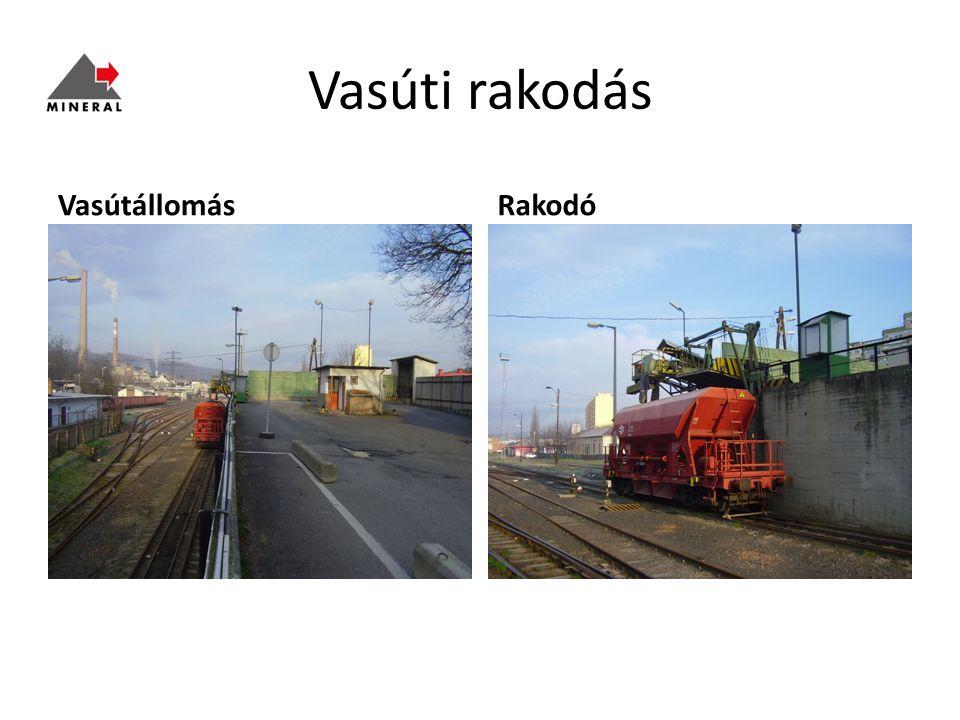 Vasúti rakodás VasútállomásRakodó