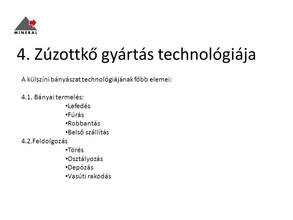4. Zúzottkő gyártás technológiája A külszíni bányászat technológiájának főbb elemei: 4.1. Bányai termelés: Lefedés Fúrás Robbantás Belső szállítás 4.2