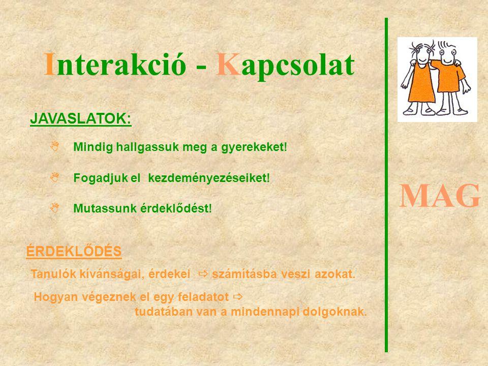 MAG Interakció - Kapcsolat  Mutassunk érdeklődést.