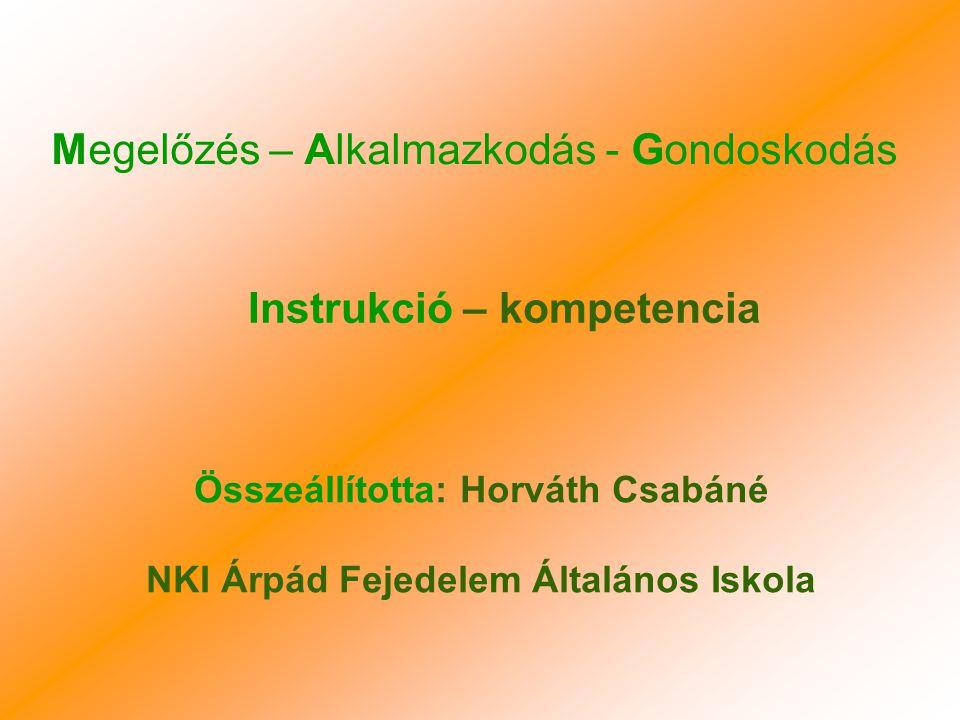 Összeállította: Horváth Csabáné NKI Árpád Fejedelem Általános Iskola Instrukció – kompetencia Megelőzés – Alkalmazkodás - Gondoskodás