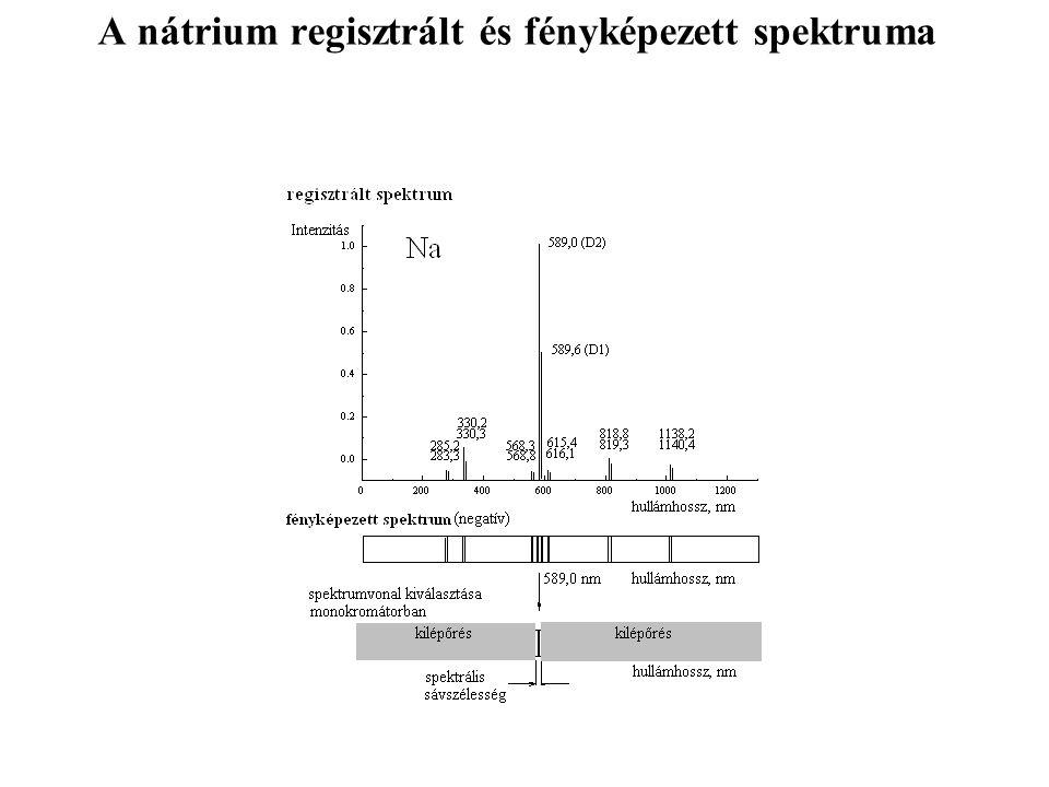 5.3 Kémiai atomizációs módszerek 5.3.1 Higany meghatározása (hideg gőzös eljárás) -a higanyvegyület redukciója (pl.
