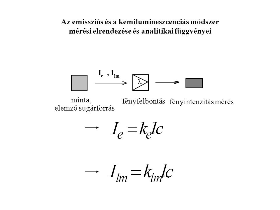 Az elemek szelektív párolgása egyenáramú ívkisülésben.